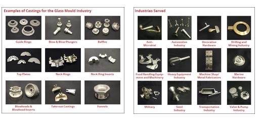 Industry-Spread
